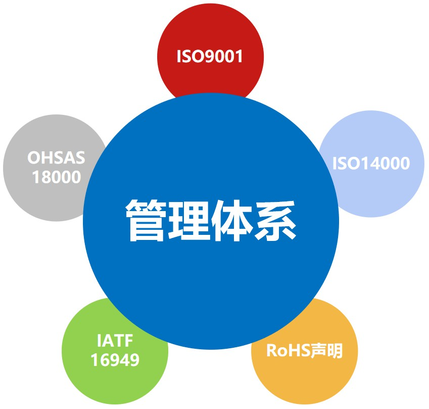 管理体系图.jpg
